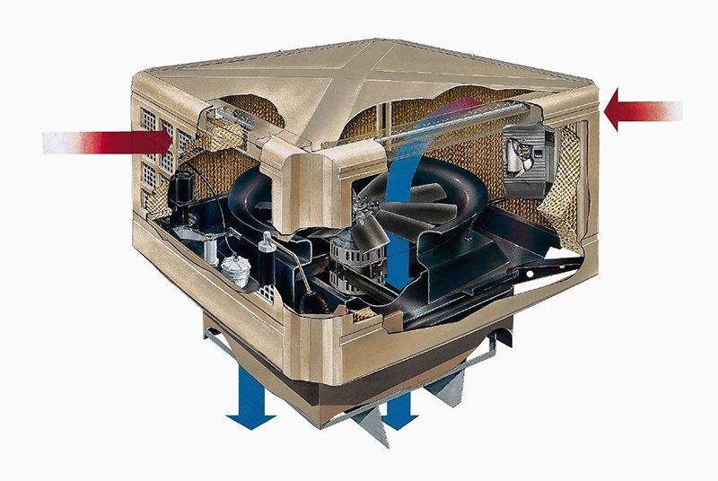 Solectric Australia Evaporative Cooling Service